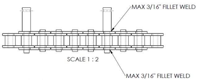 chain lineart